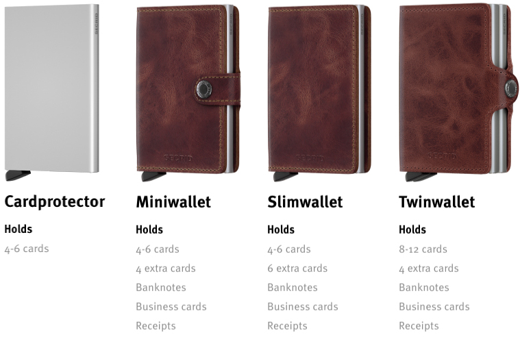 Our Secrid Wallet Options